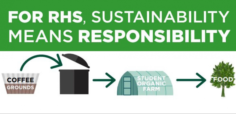 For RHS, Sustainability Means Responsibility